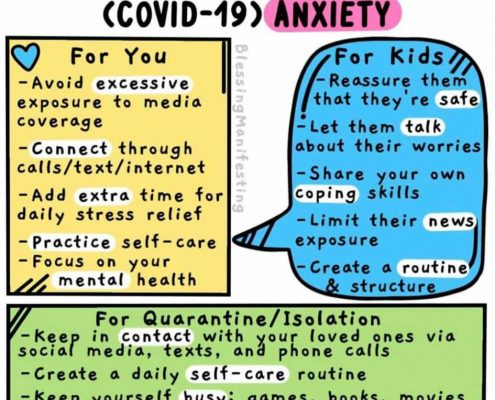 strategies for managing corona virus (covid-19) anxiety